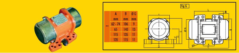 Elektrowibratory OLI-WAM seria MVE 3000 obr/min DC
