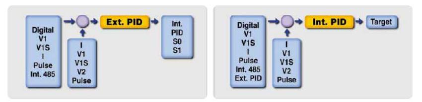 Falowniki LG serii iP5A